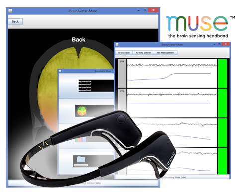 Muse and e-Avatar use Mood Software